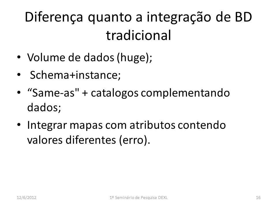 Diferença quanto a integração de BD tradicional Volume de dados (huge); Schema+instance; Same-as + catalogos complementando dados; Integrar mapas com atributos contendo valores diferentes (erro).