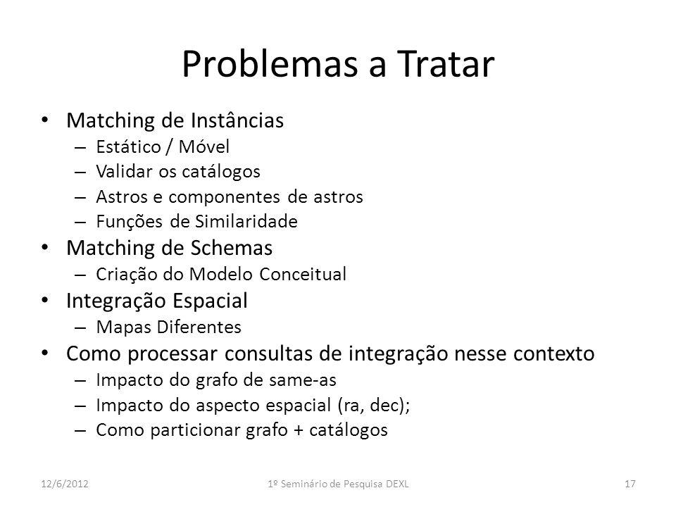 Problemas a Tratar Matching de Instâncias – Estático / Móvel – Validar os catálogos – Astros e componentes de astros – Funções de Similaridade Matching de Schemas – Criação do Modelo Conceitual Integração Espacial – Mapas Diferentes Como processar consultas de integração nesse contexto – Impacto do grafo de same-as – Impacto do aspecto espacial (ra, dec); – Como particionar grafo + catálogos 12/6/20121º Seminário de Pesquisa DEXL17