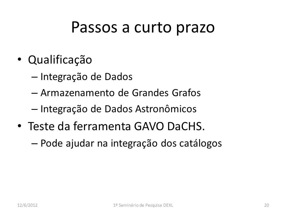 Passos a curto prazo Qualificação – Integração de Dados – Armazenamento de Grandes Grafos – Integração de Dados Astronômicos Teste da ferramenta GAVO DaCHS.