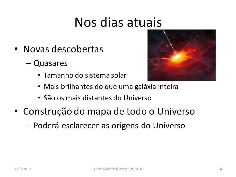 Nos dias atuais Novas descobertas – Quasares Tamanho do sistema solar Mais brilhantes do que uma galáxia inteira São os mais distantes do Universo Construção do mapa de todo o Universo – Poderá esclarecer as origens do Universo 412/6/20121º Seminário de Pesquisa DEXL