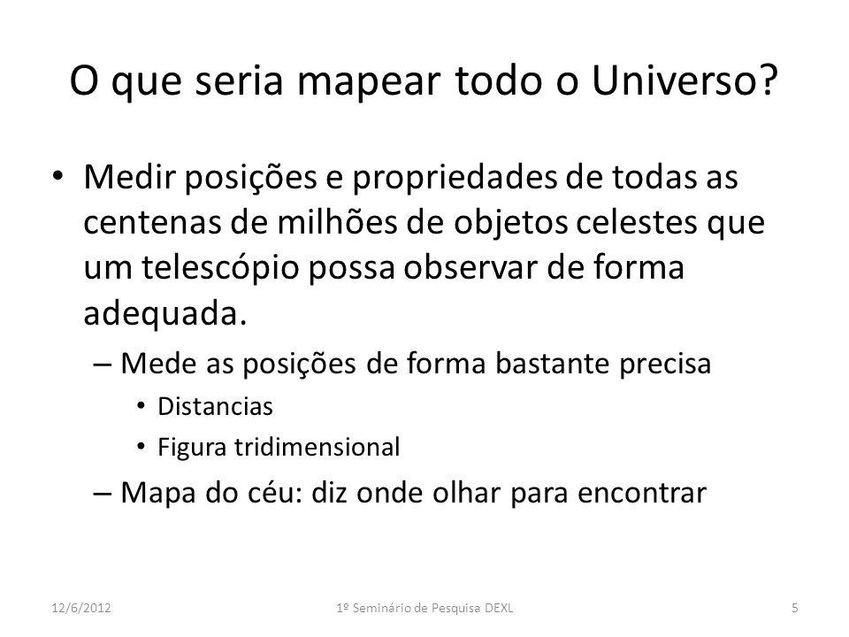 Telescópio SDSS 612/6/20121º Seminário de Pesquisa DEXL