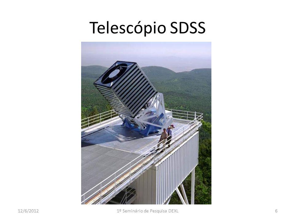 O que é um Catálogo? 7 Levantamento Espectrópico: 12/6/20121º Seminário de Pesquisa DEXL
