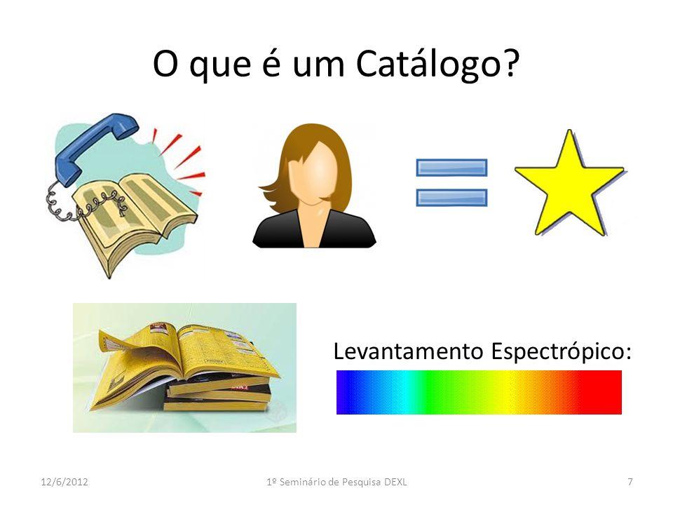 Catálogos 812/6/20121º Seminário de Pesquisa DEXL