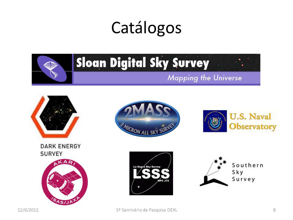 Integração de Dados 912/6/20121º Seminário de Pesquisa DEXL
