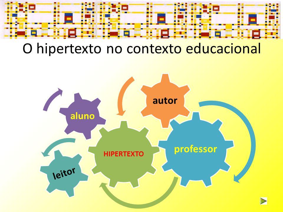 O hipertexto no contexto educacional HIPERTEXTO leitor aluno professor autor