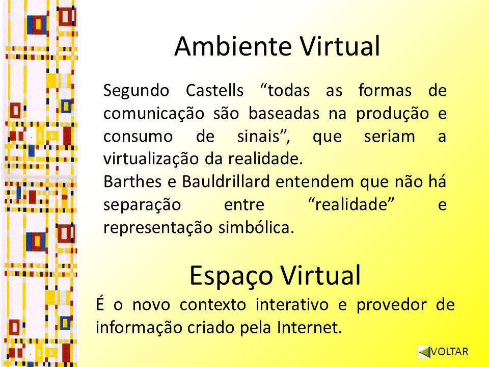 Ambiente Virtual Segundo Castells todas as formas de comunicação são baseadas na produção e consumo de sinais, que seriam a virtualização da realidade.