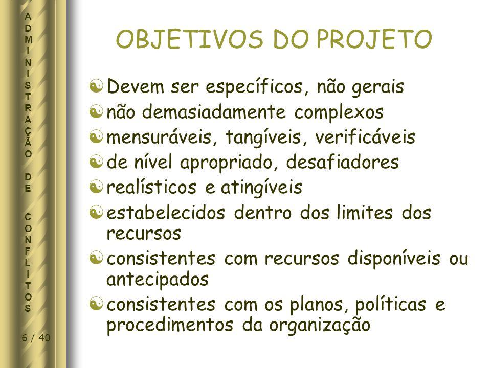 7 / 40 ADMINISTRAÇÃO DE CONFLITOSADMINISTRAÇÃO DE CONFLITOS Recursos da Gerência Alinhar objetivos de projeto com metas da organização, de outras sub-unidades e as dos indivíduos.