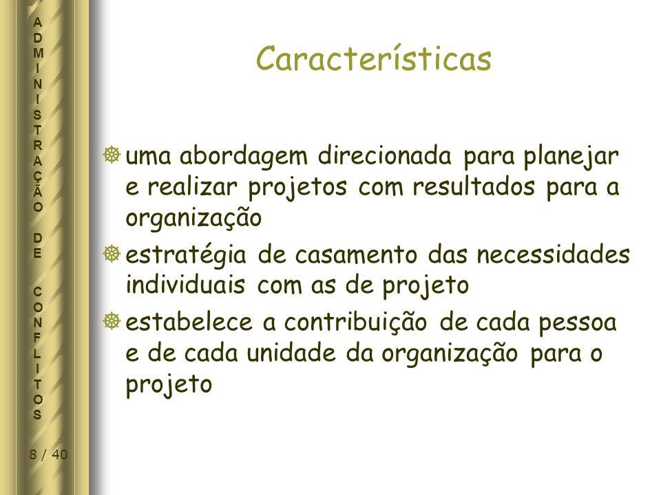 9 / 40 ADMINISTRAÇÃO DE CONFLITOSADMINISTRAÇÃO DE CONFLITOS AMBIENTE DE CONFLITO Tipos mais comuns de conflitos: –recursos de mão-de-obra (manpower) –equipamentos e facilidades –despesas de capital –custos –opiniões técnicas e restrições (trade-offs) –prioridades –procedimentos administrativos –programação de serviços –responsabilidades –disputas pessoais