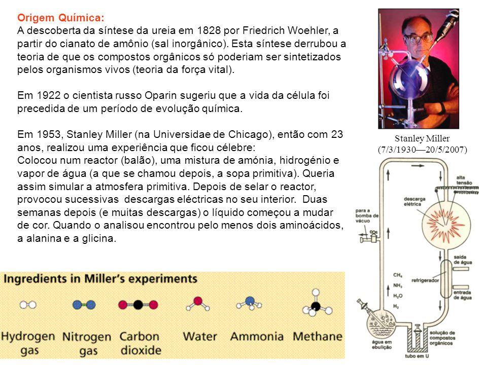 6 Origem Química: A descoberta da síntese da ureia em 1828 por Friedrich Woehler, a partir do cianato de amônio (sal inorgânico). Esta síntese derrubo