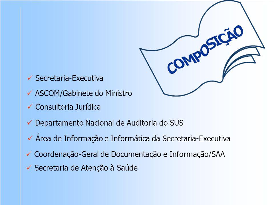 Secretaria-Executiva ASCOM/Gabinete do Ministro Consultoria Jurídica Departamento Nacional de Auditoria do SUS Área de Informação e Informática da Secretaria-Executiva Coordenação-Geral de Documentação e Informação/SAA Secretaria de Atenção à Saúde