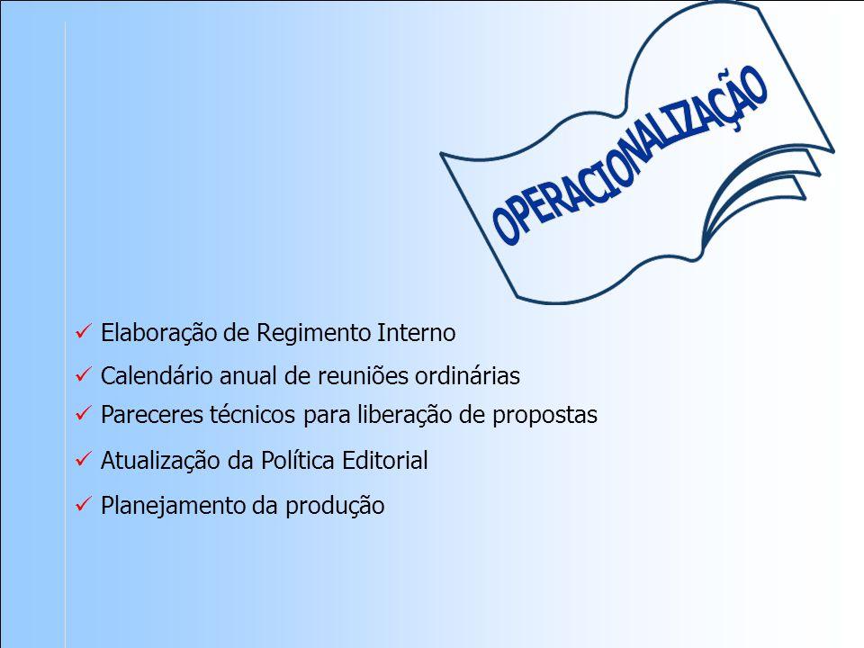 Elaboração de Regimento Interno Calendário anual de reuniões ordinárias Atualização da Política Editorial Pareceres técnicos para liberação de propostas Planejamento da produção