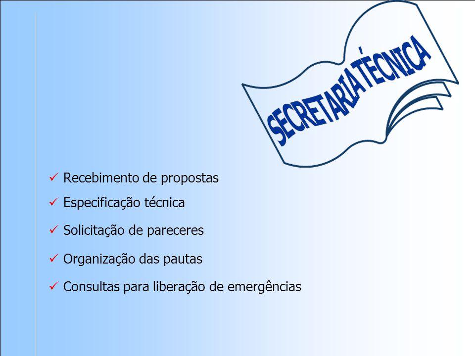 Recebimento de propostas Especificação técnica Solicitação de pareceres Organização das pautas Consultas para liberação de emergências
