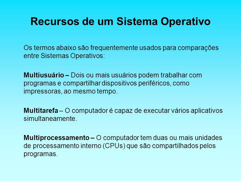 Recursos de um Sistema Operativo Os termos abaixo são frequentemente usados para comparações entre Sistemas Operativos: Multiusuário – Dois ou mais usuários podem trabalhar com programas e compartilhar dispositivos periféricos, como impressoras, ao mesmo tempo.