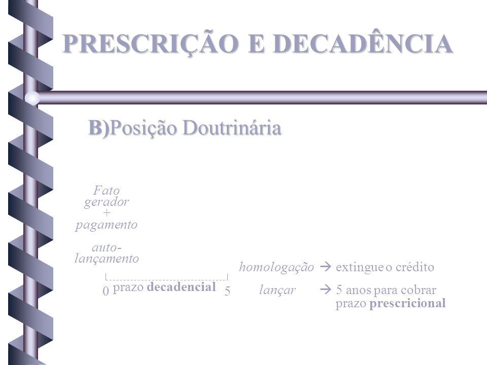 B)Posição Doutrinária Fato gerador + pagamento auto- lançamento homologação extingue o crédito lançar 5 anos para cobrar prazo decadencial 05 prazo pr
