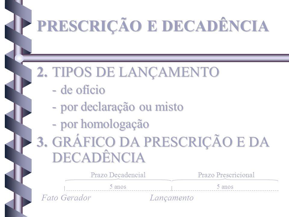 PRESCRIÇÃO E DECADÊNCIA 2.TIPOS DE LANÇAMENTO -de ofício -por declaração ou misto -por homologação 3.GRÁFICO DA PRESCRIÇÃO E DA DECADÊNCIA Fato Gerado