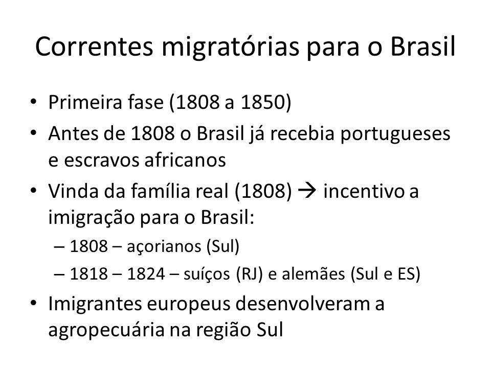 Correntes migratórias para o Brasil Primeira fase (1808 a 1850) Antes de 1808 o Brasil já recebia portugueses e escravos africanos Vinda da família re