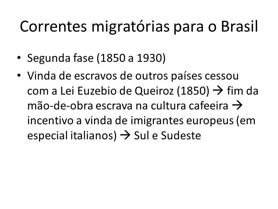 Correntes migratórias para o Brasil Segunda fase (1850 a 1930) Vinda de escravos de outros países cessou com a Lei Euzebio de Queiroz (1850) fim da mã