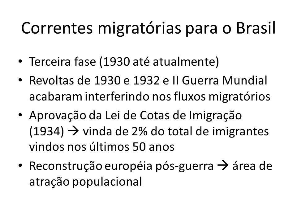 Correntes migratórias para o Brasil Terceira fase (1930 até atualmente) Revoltas de 1930 e 1932 e II Guerra Mundial acabaram interferindo nos fluxos m