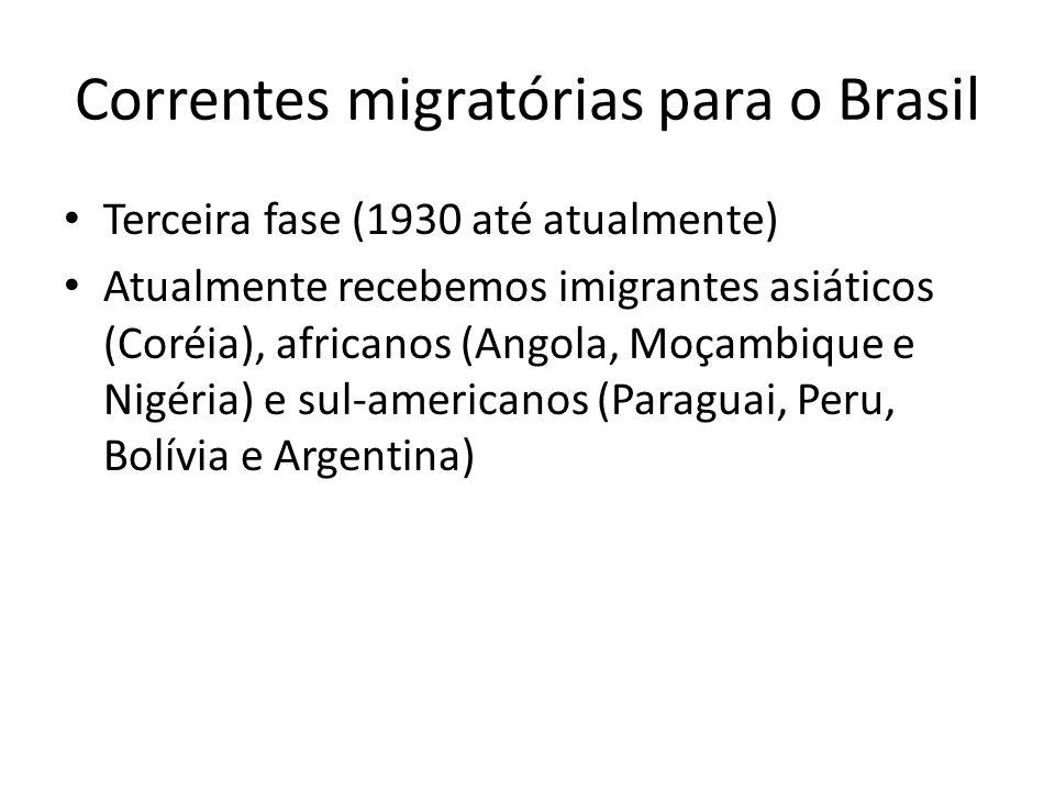 Correntes migratórias para o Brasil Terceira fase (1930 até atualmente) Atualmente recebemos imigrantes asiáticos (Coréia), africanos (Angola, Moçambi