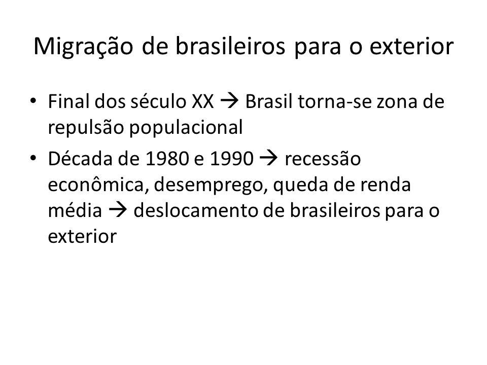 Migração de brasileiros para o exterior Final dos século XX Brasil torna-se zona de repulsão populacional Década de 1980 e 1990 recessão econômica, de