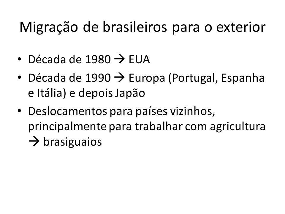 Migração de brasileiros para o exterior Década de 1980 EUA Década de 1990 Europa (Portugal, Espanha e Itália) e depois Japão Deslocamentos para países