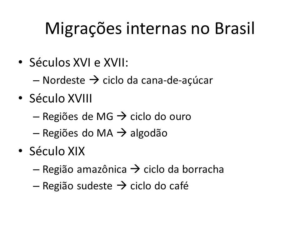 Migrações internas no Brasil Séculos XVI e XVII: – Nordeste ciclo da cana-de-açúcar Século XVIII – Regiões de MG ciclo do ouro – Regiões do MA algodão