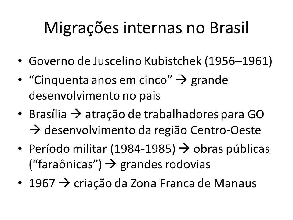 Migrações internas no Brasil Após 1980 principal movimento migratório interno brasileiro agropecuária moradores da região Sul que migraram para o Centro-Oeste (soja) e para a região Norte (gado) grandes danos ambientais Década de 1990 região Sudeste apresenta saldo migratório interno negativo