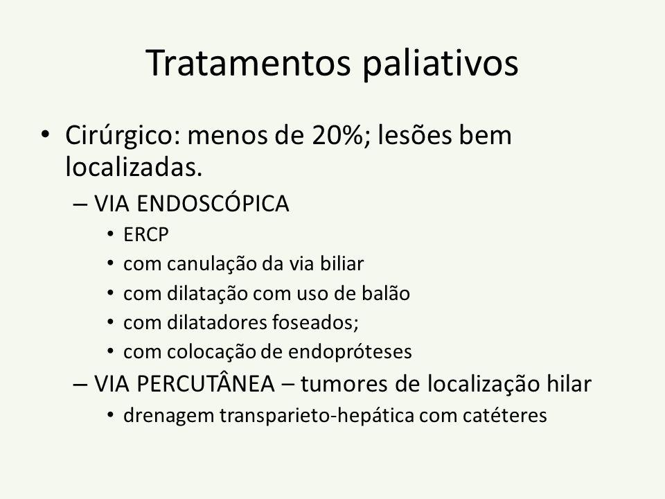 Tratamentos paliativos Cirúrgico: menos de 20%; lesões bem localizadas. – VIA ENDOSCÓPICA ERCP com canulação da via biliar com dilatação com uso de ba
