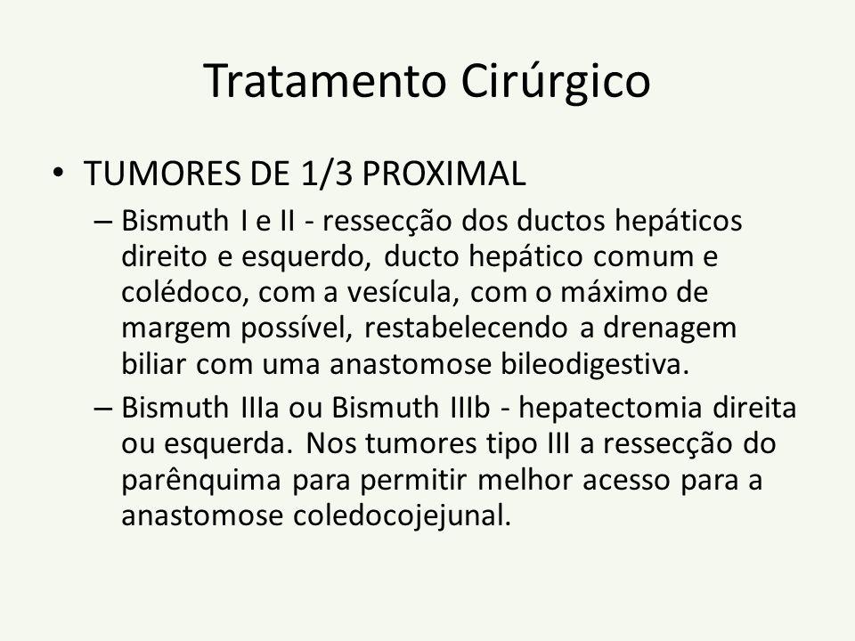 Tratamento Cirúrgico TUMORES DE 1/3 PROXIMAL – Bismuth I e II - ressecção dos ductos hepáticos direito e esquerdo, ducto hepático comum e colédoco, co