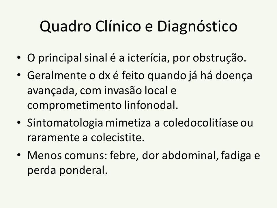 Quadro Clínico e Diagnóstico O principal sinal é a icterícia, por obstrução. Geralmente o dx é feito quando já há doença avançada, com invasão local e