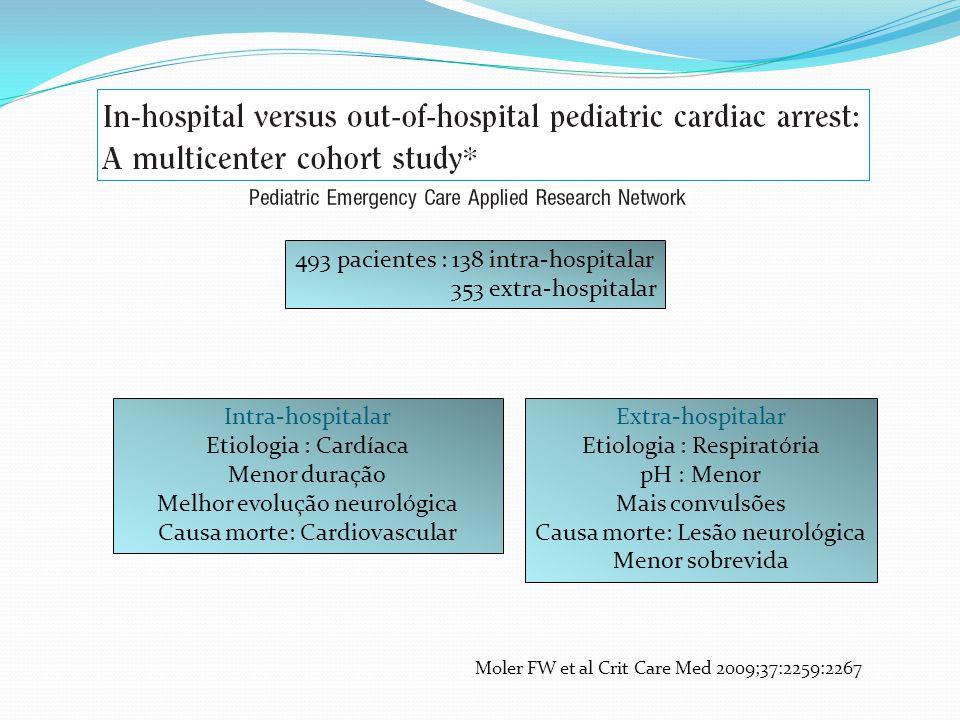 493 pacientes : 138 intra-hospitalar 353 extra-hospitalar Intra-hospitalar Etiologia : Cardíaca Menor duração Melhor evolução neurológica Causa morte:
