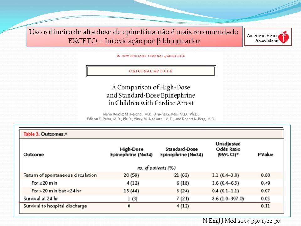 N Engl J Med 2004;350:1722-30 Uso rotineiro de alta dose de epinefrina não é mais recomendado EXCETO = Intoxicação por β bloqueador