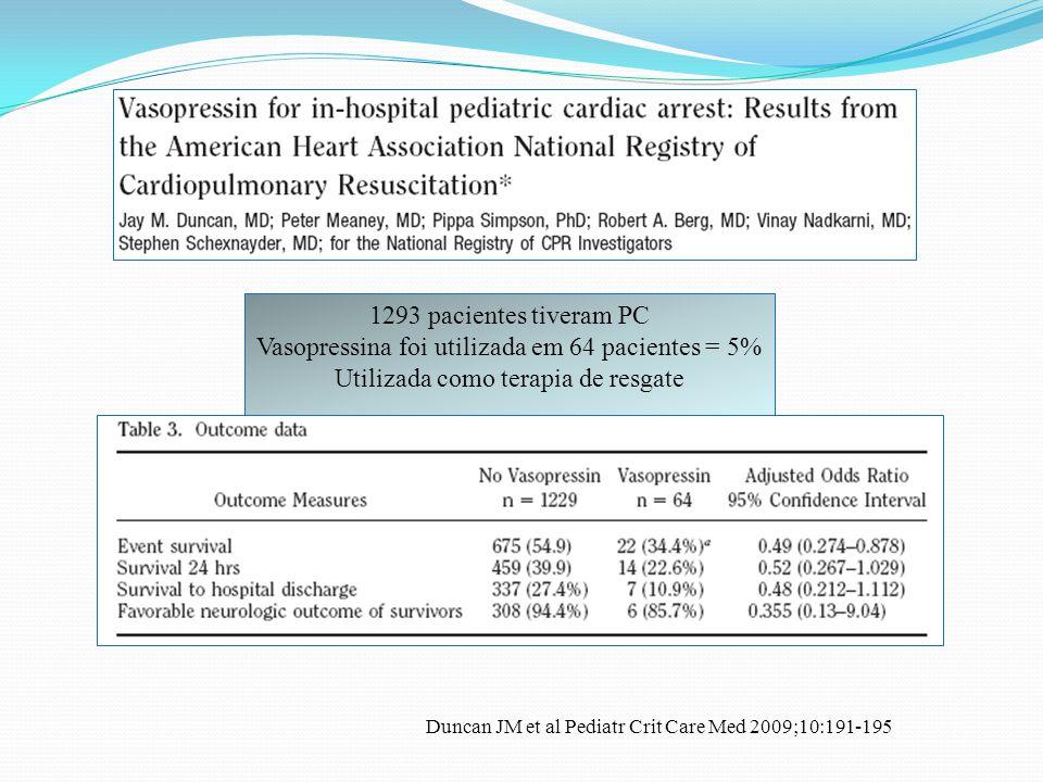 1293 pacientes tiveram PC Vasopressina foi utilizada em 64 pacientes = 5% Utilizada como terapia de resgate Duncan JM et al Pediatr Crit Care Med 2009
