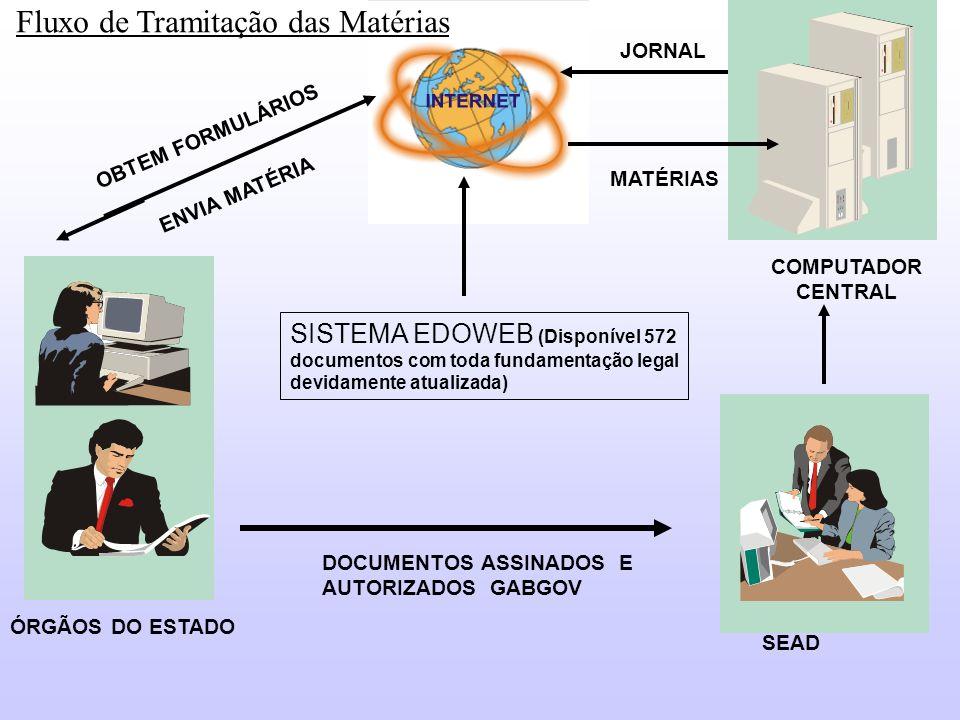 ÓRGÃOS DO ESTADO SISTEMA EDOWEB (Disponível 572 documentos com toda fundamentação legal devidamente atualizada) JORNAL DOCUMENTOS ASSINADOS E AUTORIZA