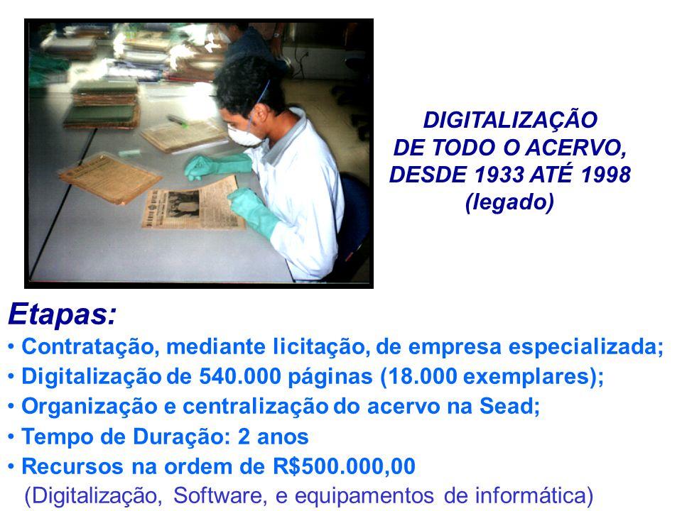 Etapas: Contratação, mediante licitação, de empresa especializada; Digitalização de 540.000 páginas (18.000 exemplares); Organização e centralização d