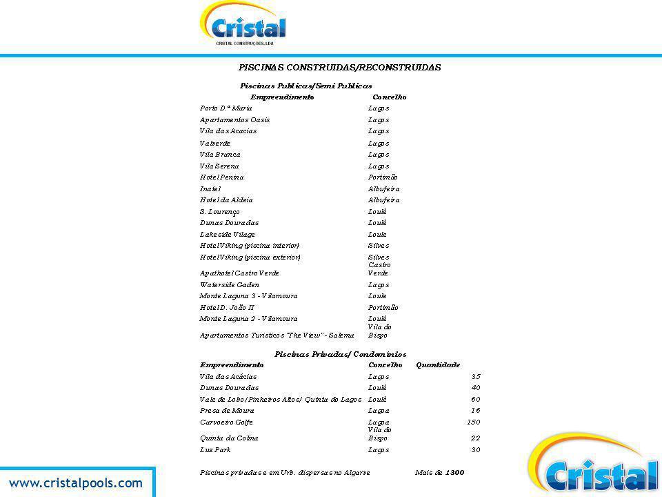www.cristalpools.com