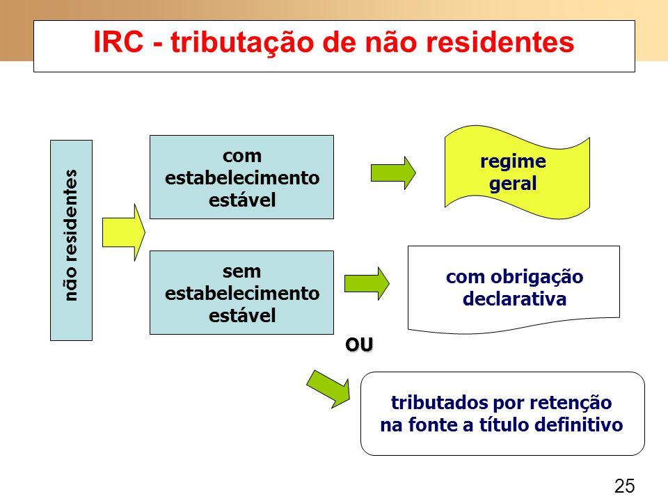 25 IRC - tributação de não residentes regime geral sem estabelecimento estável com obrigação declarativa tributados por retenção na fonte a título def