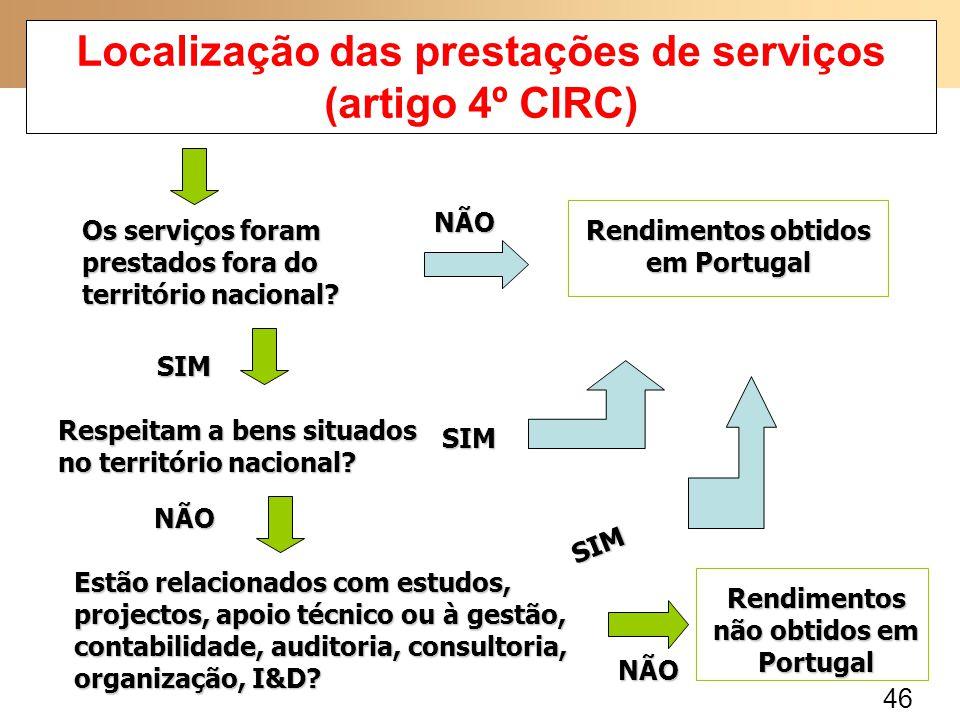 46 Localização das prestações de serviços (artigo 4º CIRC) Os serviços foram prestados fora do território nacional? Rendimentos obtidos em Portugal NÃ