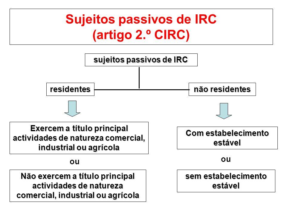 sujeitos passivos de IRC residentes não residentes Exercem a título principal actividades de natureza comercial, industrial ou agrícola Não exercem a