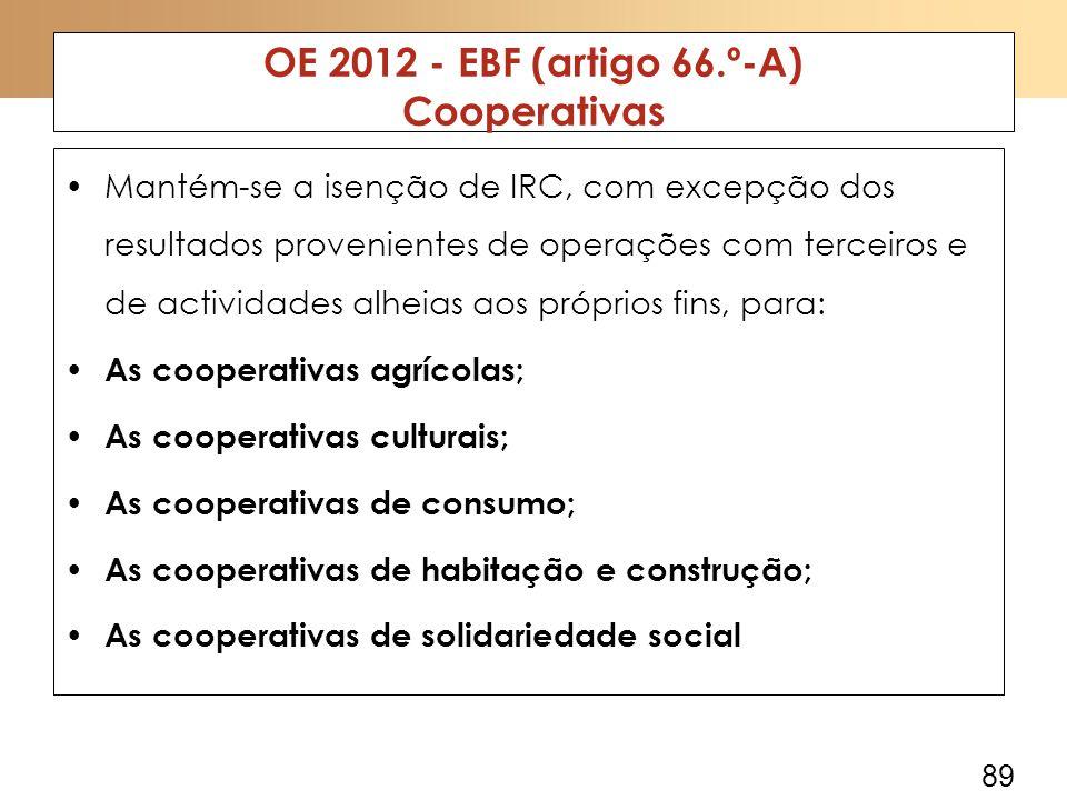89 OE 2012 - EBF (artigo 66.º-A) Cooperativas Mantém-se a isenção de IRC, com excepção dos resultados provenientes de operações com terceiros e de actividades alheias aos próprios fins, para: As cooperativas agrícolas; As cooperativas culturais; As cooperativas de consumo; As cooperativas de habitação e construção; As cooperativas de solidariedade social