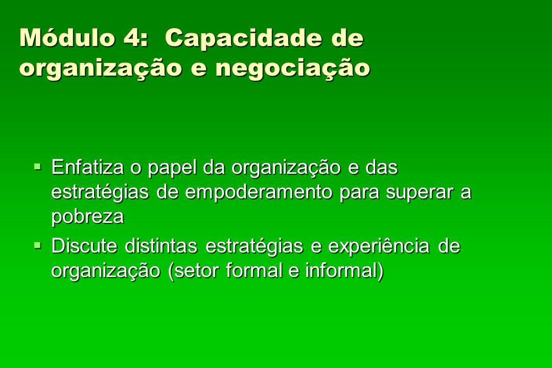Módulo 4: Capacidade de organização e negociação Enfatiza o papel da organização e das estratégias de empoderamento para superar a pobreza Enfatiza o