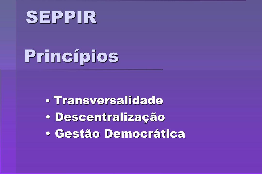 SEPPIR Transversalidade Transversalidade Descentralização Descentralização Gestão Democrática Gestão Democrática Princípios