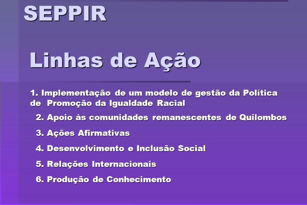 SEPPIR Linhas de Ação 1. Implementação de um modelo de gestão da Política de Promoção da Igualdade Racial 2. Apoio às comunidades remanescentes de Qui