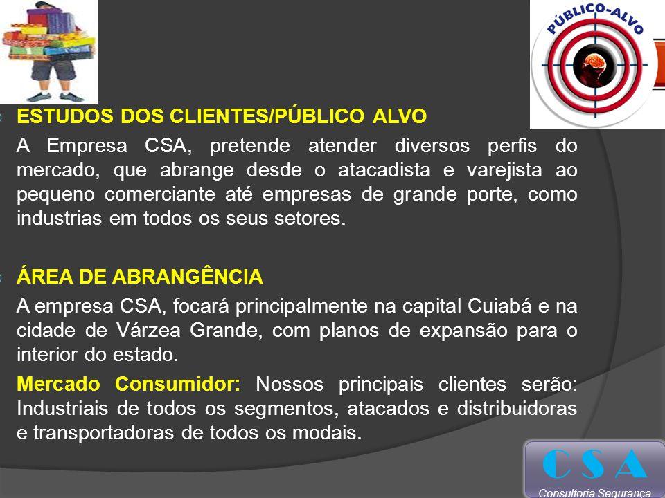 ESTUDOS DOS CLIENTES/PÚBLICO ALVO A Empresa CSA, pretende atender diversos perfis do mercado, que abrange desde o atacadista e varejista ao pequeno comerciante até empresas de grande porte, como industrias em todos os seus setores.