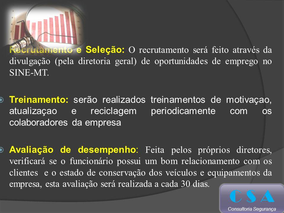 Recrutamento e Seleção: O recrutamento será feito através da divulgação (pela diretoria geral) de oportunidades de emprego no SINE-MT.