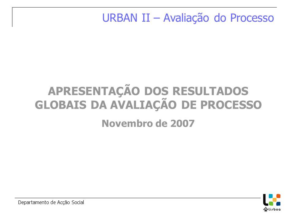 Departamento de Acção Social URBAN II – Avaliação do Processo APRESENTAÇÃO DOS RESULTADOS GLOBAIS DA AVALIAÇÃO DE PROCESSO Novembro de 2007