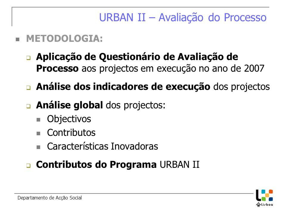 URBAN II – Avaliação do Processo METODOLOGIA: Aplicação de Questionário de Avaliação de Processo aos projectos em execução no ano de 2007 Análise dos indicadores de execução dos projectos Análise global dos projectos: Objectivos Contributos Características Inovadoras Contributos do Programa URBAN II Departamento de Acção Social