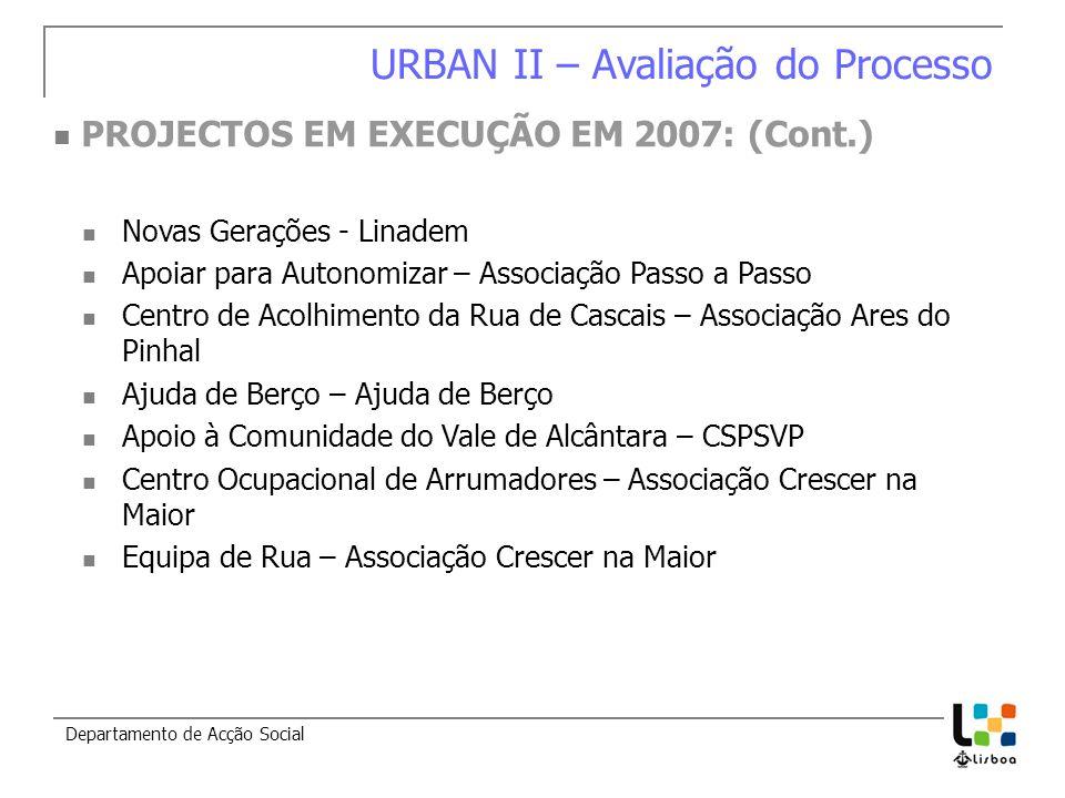 Departamento de Acção Social PROJECTOS EM EXECUÇÃO EM 2007: (Cont.) URBAN II – Avaliação do Processo Novas Gerações - Linadem Apoiar para Autonomizar