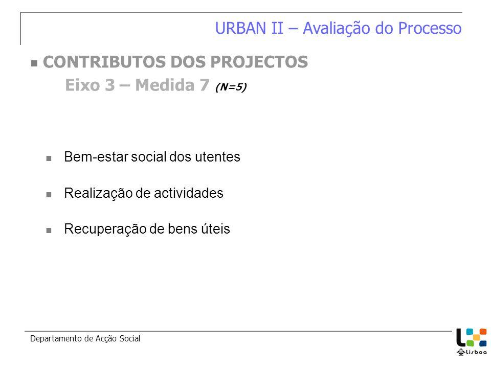 Bem-estar social dos utentes Realização de actividades Recuperação de bens úteis Departamento de Acção Social Eixo 3 – Medida 7 (N=5) CONTRIBUTOS DOS PROJECTOS URBAN II – Avaliação do Processo