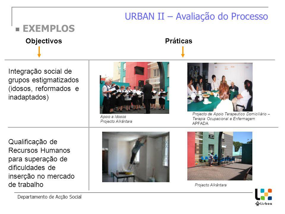 Departamento de Acção Social EXEMPLOS URBAN II – Avaliação do Processo Objectivos Práticas Projecto de Apoio Terapeutico Domiciliário – Terapia Ocupac